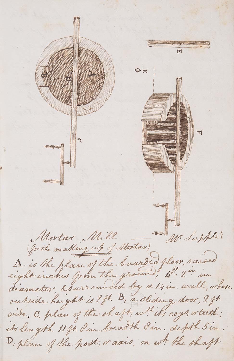 Details from Helenus Scott's receipt notebook, 1820s, MLMSS 38/10
