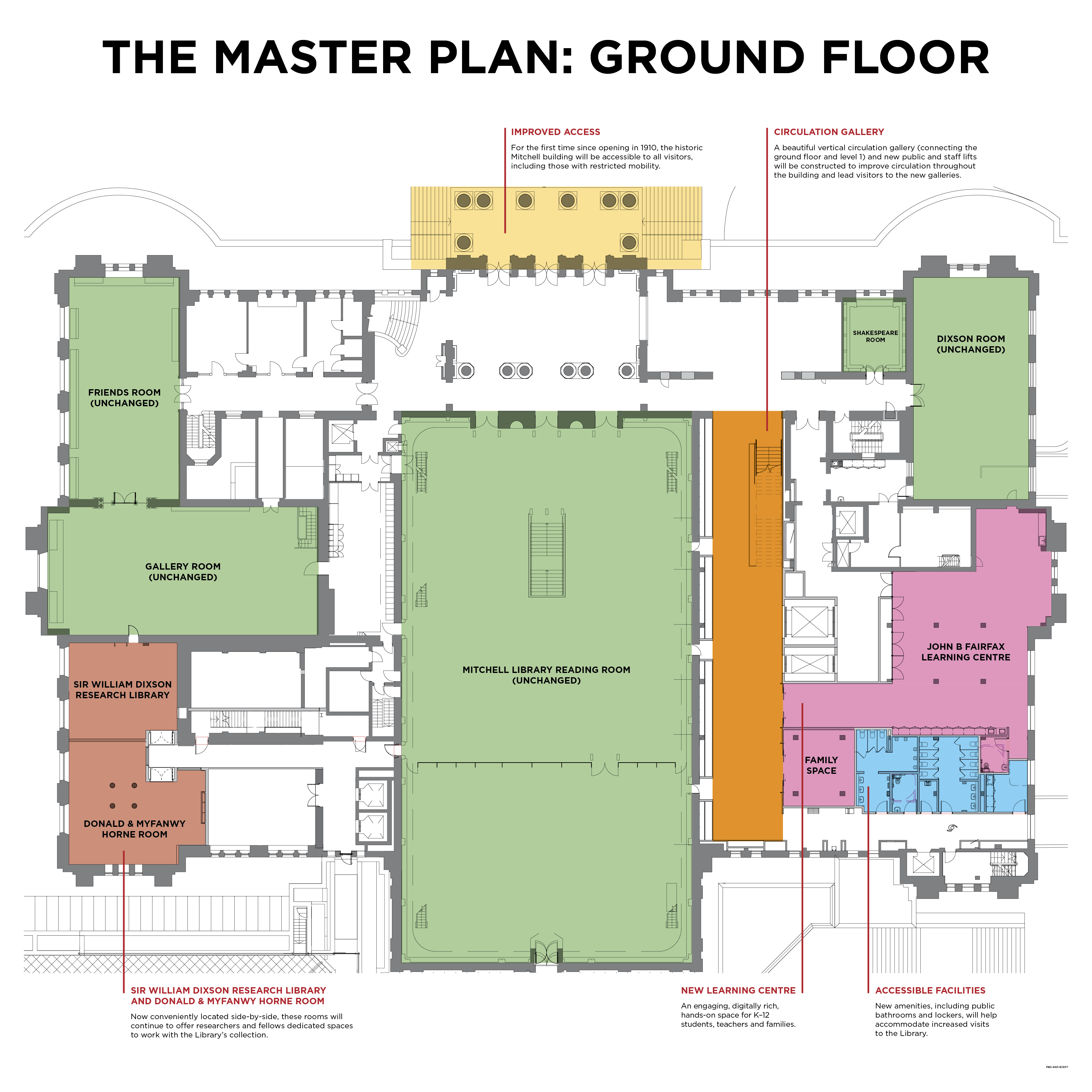 The master plan state library of nsw for Building planner