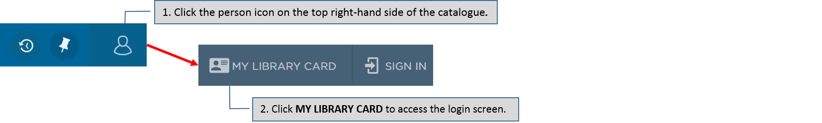 Catalogue – login