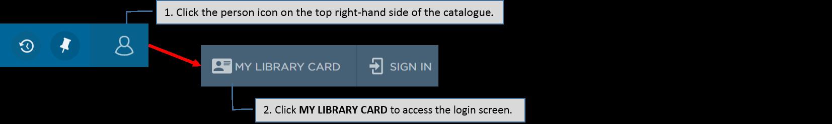 Catalogue – login