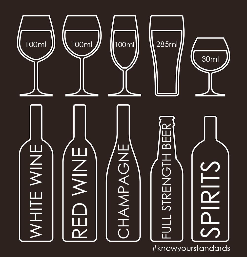 Australian Drinking Glasses