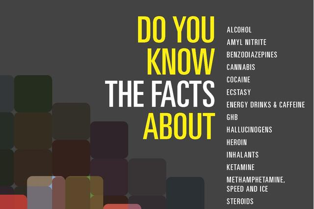 Image of Do you know the facts poster