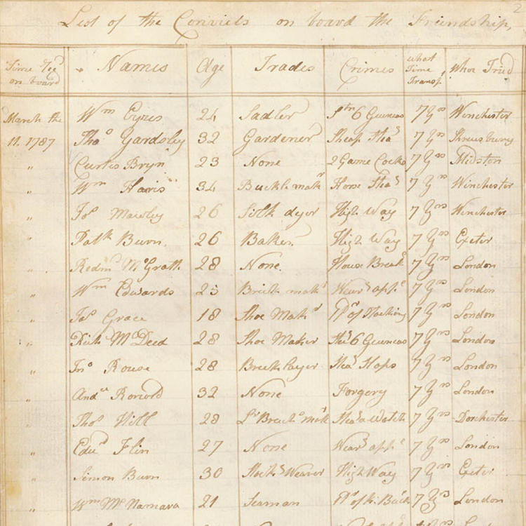 "Ralph Clark - Journal kept on the Friendship during a voyage to Botany Bay and Norfolk Island; and on the Gorgon returning to England. ""List of Convicts on board the Friendship""."