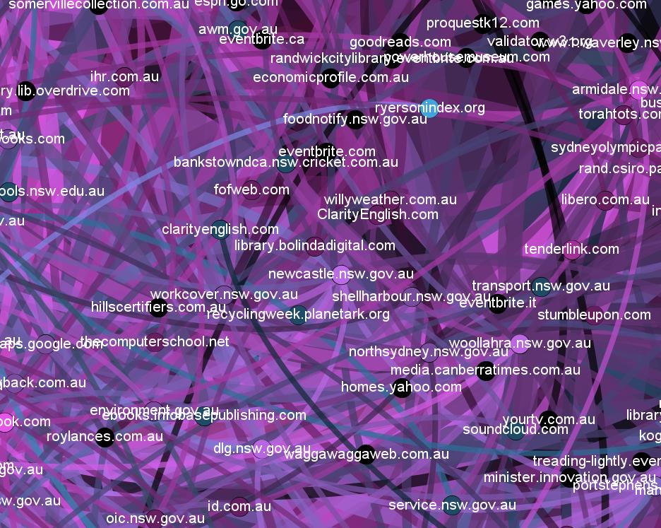 Visualisation of web archive