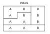 Voting example diagram